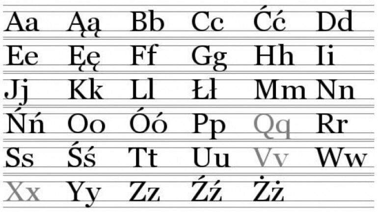 Le Polonais, une langue inaccessible ?